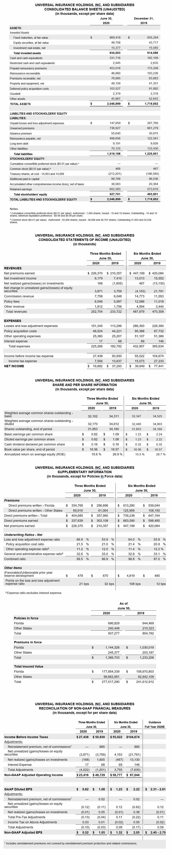 2020Q2 Balance sheet and statements