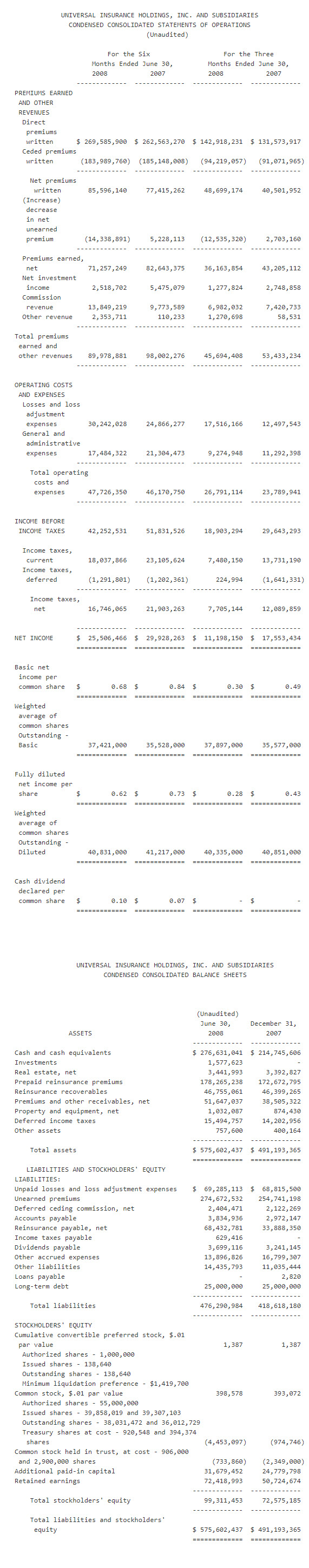 second quarter and first half 2008 financial results